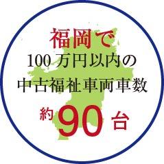 福岡で100万円以内の福祉車両の台数